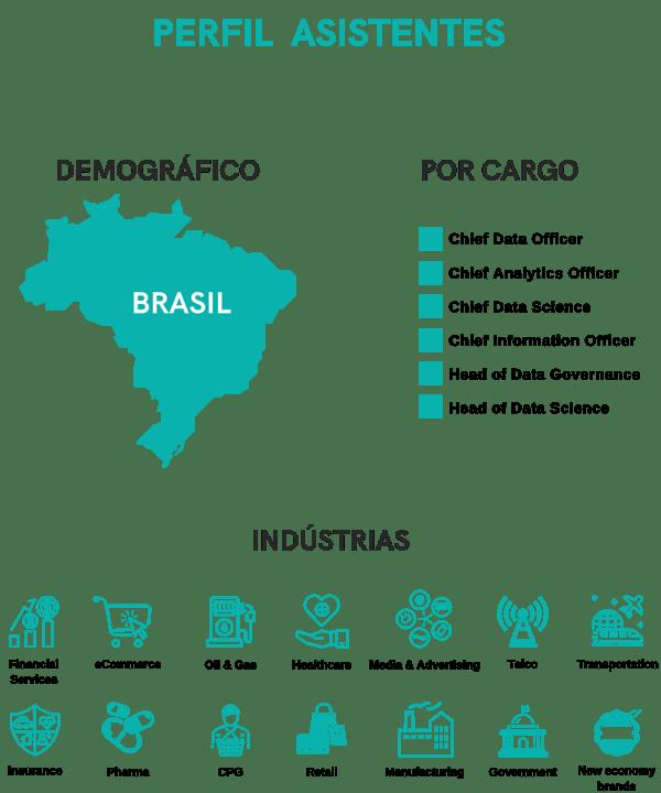 0666 - CDAO Brazil - Infografía (1)